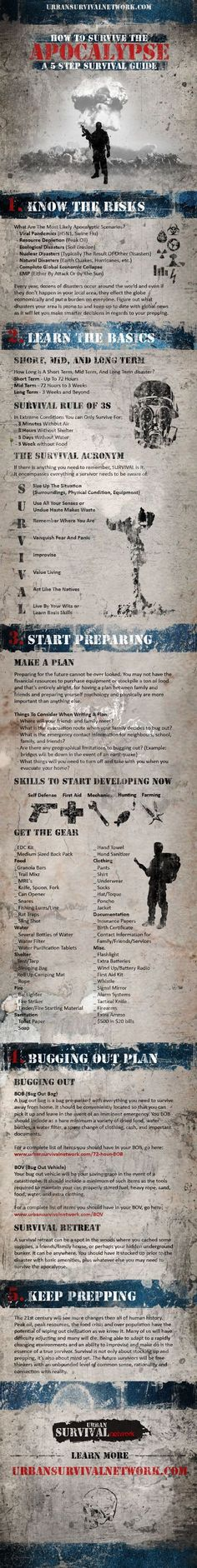 How to Survive the Apocalypse   survivalist ultimate guide.   http://survivallife.com/2014/03/03/survival-infographics/