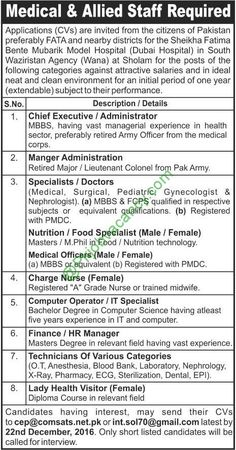 Ghurki Trust Teaching Hospital Lahore Jobs January Th
