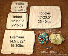 Using prefolds to cloth diaper your baby #Clothdiapers