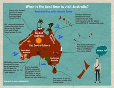 Australia Weather Map - When is the best time of the year to visit Australia Australia Weather, Australia Tours, Visit Australia, Sydney Australia, Australia Travel, Australia Facts, Australia Honeymoon, Daintree Rainforest, Visit Sydney