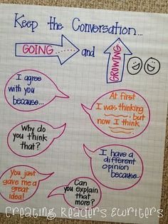 5 Anchor Charts to Support Reading Discussions