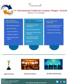 What innovative initiatives have India's leading organizations adopted for Talent Acquisition, Talent Retention, Learning & Development and Succession Planning? Leading Indian organizations would be sharing their Best Practices at The HR Club's 6th National Conference & Game Changer Awards Ceremony on March 5, 2016 at Mumbai One of the doyens of the industry would be presented with the 'HR Leader' Award Nominate your team and let them learn from the Best Practices of the Industry Stalwarts.