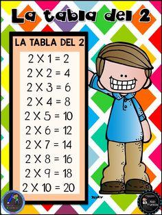 Tablas de Multiplicar del Maestro Aldo Pruneda (3)