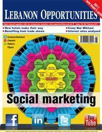 Marketing Through Online Social Networks