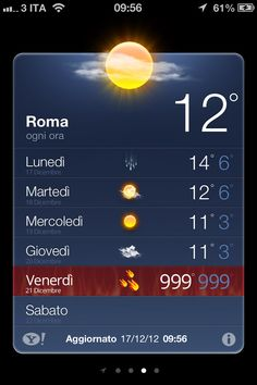 #21Dicember #21 #Maya #Meteo #iPhone