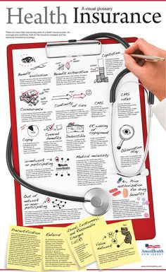 Visual Glossary of Health Insurance Terms - what if you didn't need to know any of these?? Check out the un-insurance option to healthcare - www.snaphealth.com