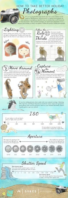 How to Take Better Holiday Photographs Infographic