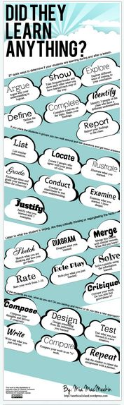 """8 Awesome Infographics - """"Did They Learn Anything"""" is my favorite!     http://www.educatorstechnology.com/2013/05/8-awesome-educational-infographics-for.html"""