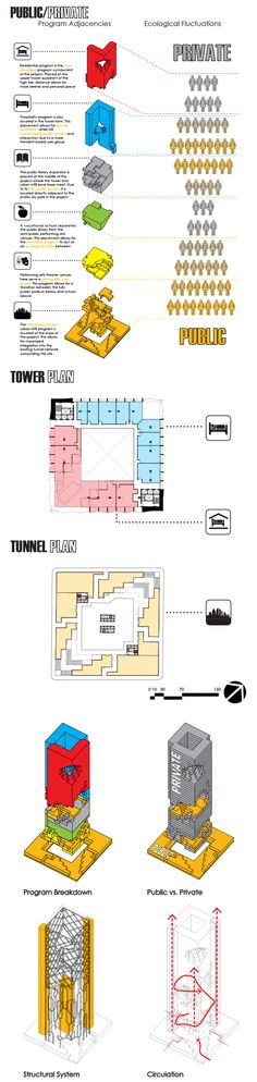 483 Best Architectural Diagrams Images On Pinterest In 2018