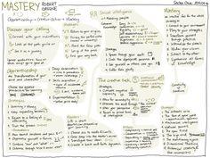 2014-04-16 Book - Mastery - Robert Greene