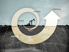 Oil Project II designed by Michæl Paukner. Connect with them on Dribbble; Information Graphics, Page Layout, Color Theory, Infographic, Diagram, Graphic Design, How To Plan, Maps, Projects