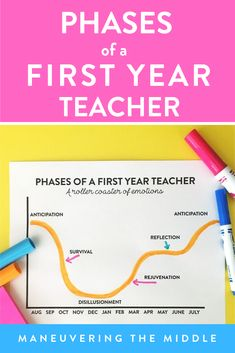 Sincere advice for first year teachers: have routines, build relationships, the rest will come with time. 5 practical lessons for a new teacher. First Year Teaching, Teaching Tips, Classroom Activities, Classroom Organization, New Teachers, Teacher Appreciation, Lesson Plans, Teacher Gifts, Helpful Hints