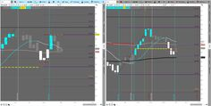 $CL_F is neutral for now. Bulls need to retake 46.53 and Bears need to retake 43 first. #OIL $USO $USOIL