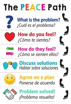 Wonders & Worries groups focus on building understanding and coping skills, such as strategies for resolving conflict. Below are three tools you can Elementary Counseling, Counseling Activities, Career Counseling, Elementary Schools, Teaching Social Skills, Teaching Profession, Social Emotional Learning, Peace Education, Physical Education