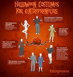 Halloween Costumes. More on Tipsographic.com (Halloween infographic, project management)