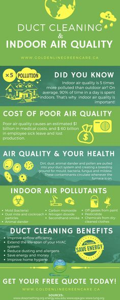 Duct cleaning is vital to have a fresh indoor air quality. Check out this infographic to learn more about duct cleaning, if you are living in Ontario, Canada. Clean Air Ducts, Duct Cleaning, Indoor Air Quality, Ontario, Canada, Facts, Infographics, Toronto, Green