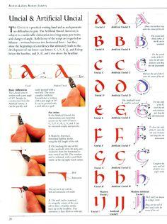 Art of caligraphy