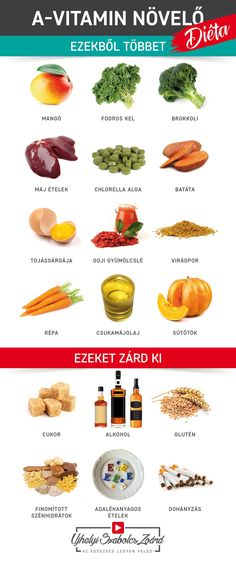 Zard, Vitamins, Mango, Gluten, Nutrition, Health, Keto, Yoga, Therapy