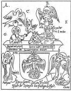 "Carl Jung Depth Psychology: Carl Jung on ""The Book of Pandora."""