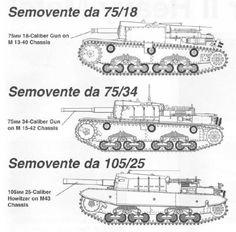 Semovent Regio Esercito. Furono i migliori carri prodotti all'Italia nella 2 guerra mondiale.
