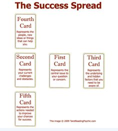 SUCCESS SPREAD The Success Tarot Card Spread is a great tool to help you better understand the obstacles and challenges that are confronting you in you endeavors. It then goes on to identify the strengths and resources that you have at your disposal to overcome whatever issues are obstructing your path to success. It also can suggest new solutions that you may not have been aware of.