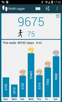 Pedometer App: A great way to train for your next walk and improve your fitness: Ultra Light Hiking, Ultralight Backpacking.