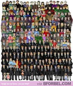 ALL The Harry Potter Characters…