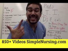 UTI Urinary Tract Infection Nursing Students