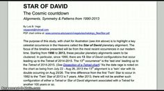 remphan images | 13th_Star_of_DavidRemphan__Twin_War_Star_Alignment_August_25th__26th ...