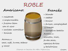 Crianza del vino Roble francés vs Roble americano