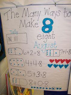 The many ways to make 8