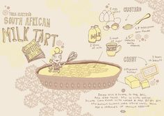 A delicious recipe of the South African Milk Tart from my Aunt Electra. South African Desserts, South African Recipes, Tart Crust Recipe, Milk Tart, Pie In The Sky, Dessert Drinks, Dessert Table, Pineapple Upside Down Cake, Food Drawing