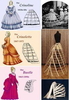 Crinoline to crinolette to bustle - Historical Dresses Historical Costume, Historical Clothing, Edwardian Fashion, Vintage Fashion, 1800s Fashion, Mode Outfits, Fashion Outfits, Vintage Dresses, Vintage Outfits