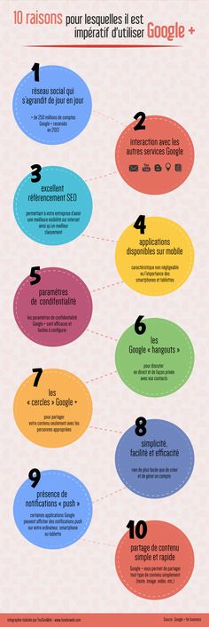#Infographie #Google+