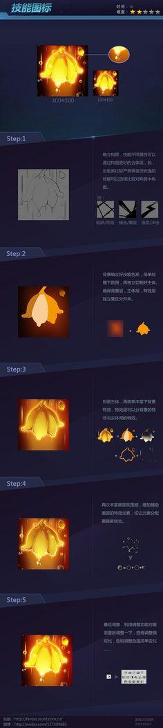 原创作品:游戏UI之技能图标设计