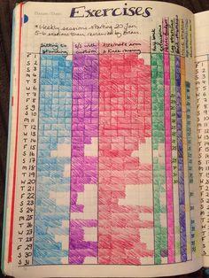 exercise tracker - bullet journal - delightfulplanner