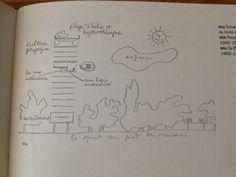 Schets van het idee achter de Unité d'habitation Blz. 187 Het ontwerpen van woningen