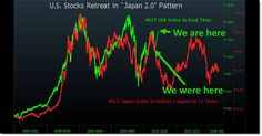 Japan 2.0 Chart Pattern Revisited