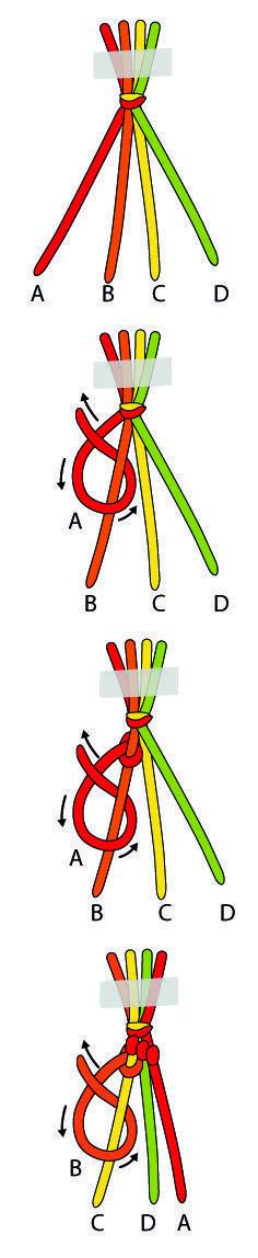 Schmuck basteln anleitung kostenlos  Schmuck selber machen: schöne Ideen für Armbänder | Schmuck ...