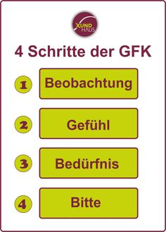 Gewaltfreie Kommunikation GFK Empathie Eine Sprache des ... What Makes You Happy, Are You Happy, Level Up, Love Your Life, Kids Health, Take Care, Business Marketing, Coaching, Make It Yourself