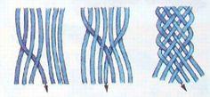 Схема плетения косичек