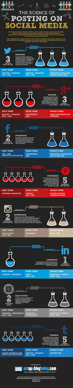 Marketing strategies infographic & data visualisation The Science Of Posting On Social Media Infographic Infographic Description The Science of Posting On Social Media Discovred by : Start A Fire – Source – Inbound Marketing, Marketing Digital, Marketing Trends, Facebook Marketing, Content Marketing, Online Marketing, Social Media Marketing, Ecommerce Websites, Marketing Software
