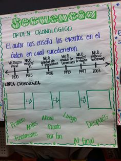 Secuencia u orden cronológico (Sequence/Chronological Order) Spanish Classroom Activities, Spanish Teaching Resources, Bilingual Classroom, Bilingual Education, Spanish Lessons, Listening Activities, Education English, Reading Strategies, Reading Skills
