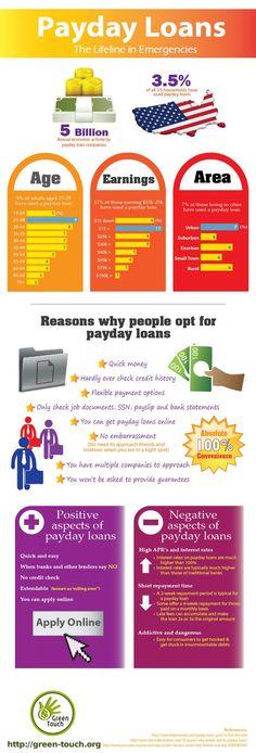 california cash advance personal loan calculator Pinterest - excel mortgage calculator