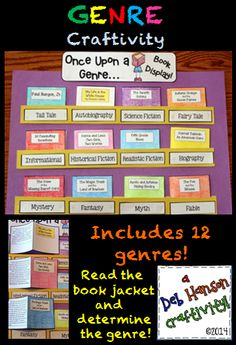 """$  Students cut out minibooks and fold them so that the title is on the front cover, and a brief description is on the back cover.  Based on those two things, students must determine the genre of the book. Then they cut out their books and make it into a """"Genre Book Display"""".   You can also integrate the skill of visualization or making predictions into this activity.  http://www.teacherspayteachers.com/Product/Genre-Craftivity-with-an-option-to-include-Visualization-and-Predicting-475400"""