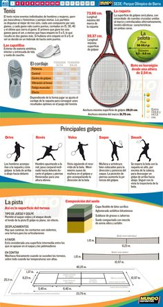 new arrival e1752 f0cc9 Tenis Río 2016 Deportes De Raqueta, Raqueta De Tenis, Canchas De Tenis,  Reglas
