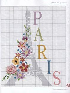 Spring in Paris Cross Stitch
