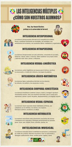 Conocer los tipos de inteligencias múltiples. #inteligenciasmultiples #howardgadner