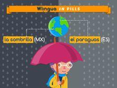 """Algunas objetos se llaman de manera diferente en Europa y en América. Por ejemplo, en España se refieren al utensilio que se utiliza para protegernos de la lluvia como """"el paraguas"""", mientras que en México o Cuba lo llaman """"la sombrilla""""."""