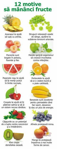 un simplu fruct ne ajuta sa avem multiple caracteristici ale organismului Metabolism, Good To Know, Cantaloupe, Healthy, Food, Medicine, Home, Vitamins, Pineapple